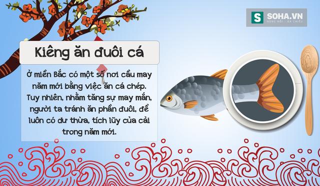 Kiêng ăn đuôi cá vào ngày Tết